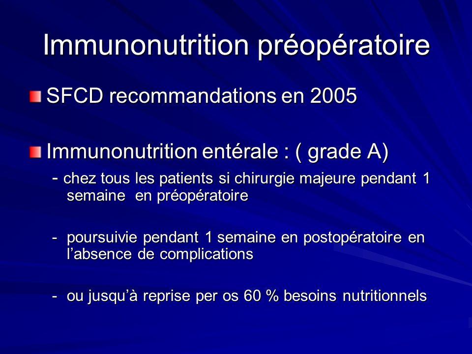Immunonutrition préopératoire SFCD recommandations en 2005 Immunonutrition entérale : ( grade A) - chez tous les patients si chirurgie majeure pendant