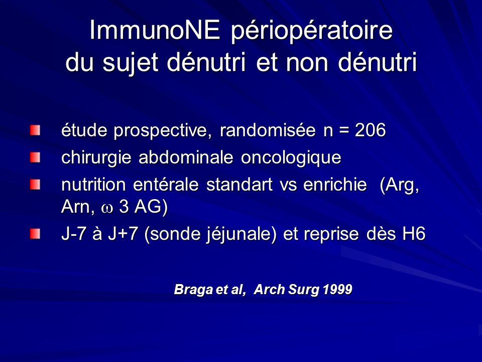 ImmunoNE périopératoire du sujet dénutri et non dénutri étude prospective, randomisée n = 206 chirurgie abdominale oncologique nutrition entérale stan