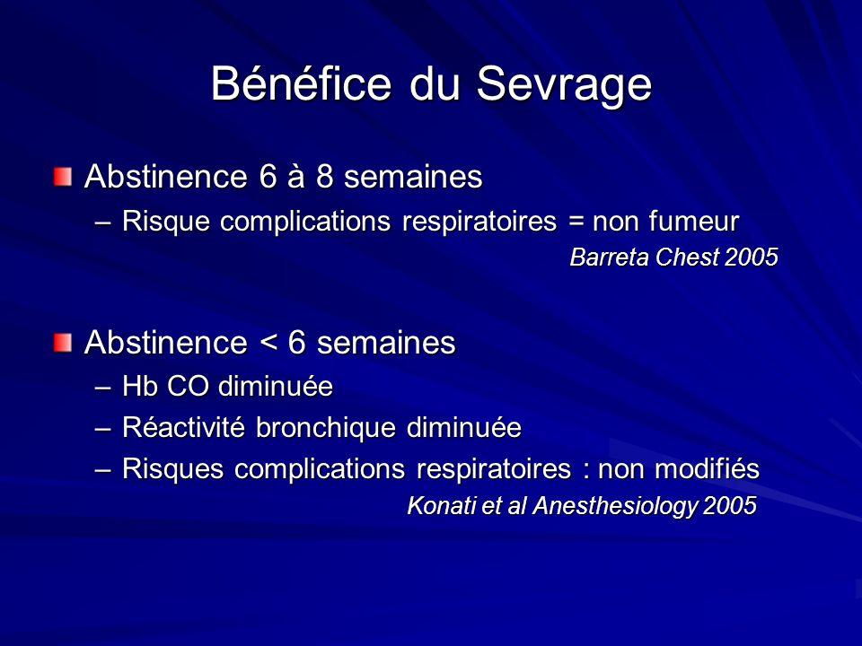 Bénéfice du Sevrage Abstinence 6 à 8 semaines –Risque complications respiratoires = non fumeur Barreta Chest 2005 Abstinence < 6 semaines –Hb CO dimin