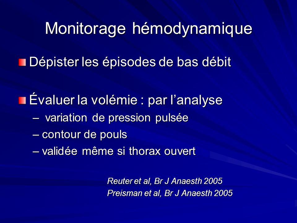 Monitorage hémodynamique Dépister les épisodes de bas débit Évaluer la volémie : par lanalyse – variation de pression pulsée –contour de pouls –validé