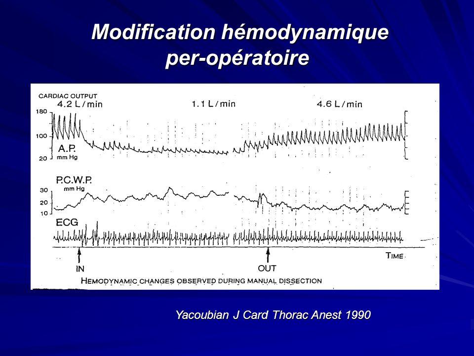 Modification hémodynamique per-opératoire Modification hémodynamique per-opératoire Yacoubian J Card Thorac Anest 1990