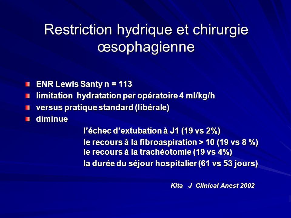 Restriction hydrique et chirurgie œsophagienne ENR Lewis Santy n = 113 limitation hydratation per opératoire 4 ml/kg/h versus pratique standard (libér