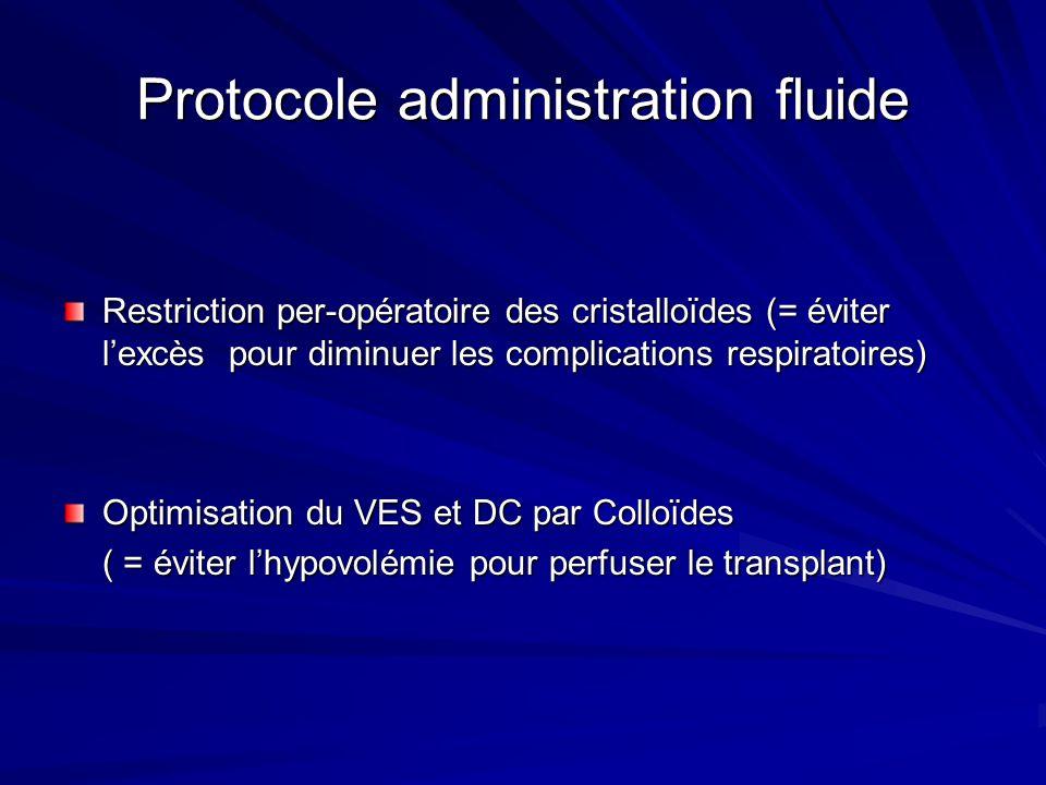 Protocole administration fluide Restriction per-opératoire des cristalloïdes (= éviter lexcès pour diminuer les complications respiratoires) Optimisat