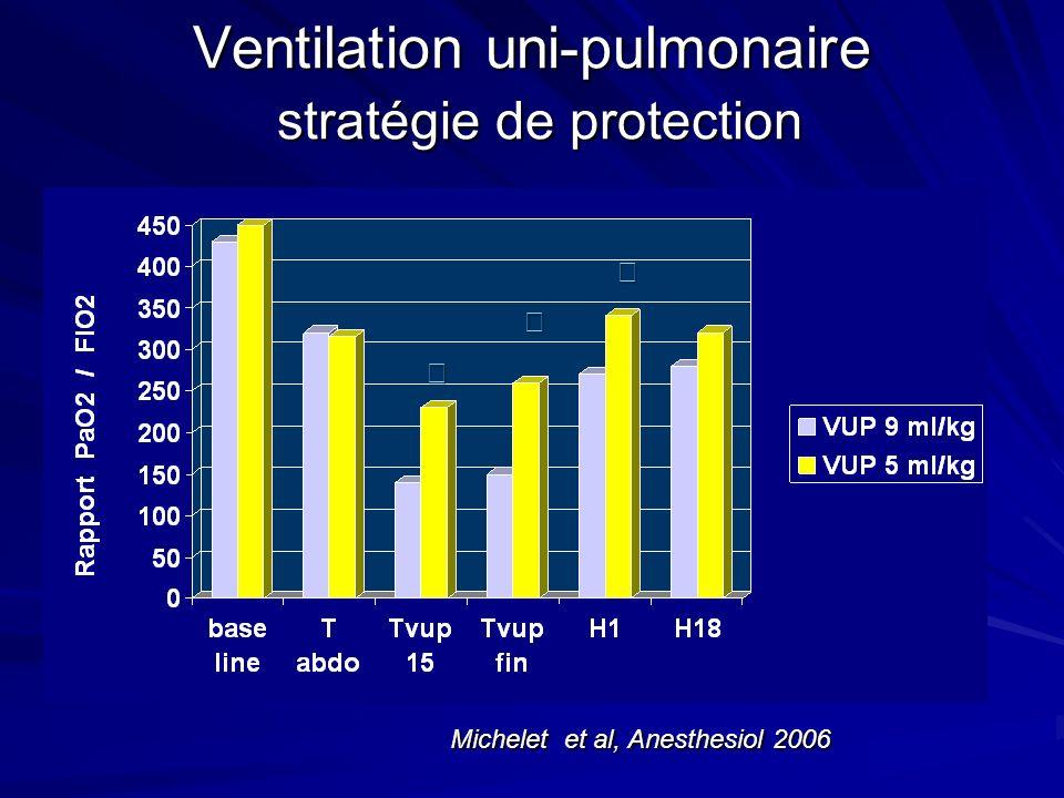 Ventilation uni-pulmonaire stratégie de protection Michelet et al, Anesthesiol 2006