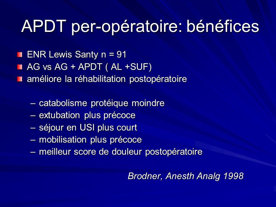 APDT per-opératoire: bénéfices APDT per-opératoire: bénéfices ENR Lewis Santy n = 91 AG vs AG + APDT ( AL +SUF) améliore la réhabilitation postopérato