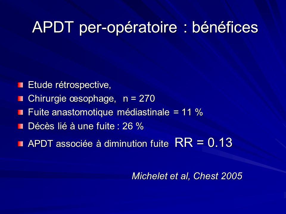 APDT per-opératoire : bénéfices APDT per-opératoire : bénéfices Etude rétrospective, Chirurgie œsophage, n = 270 Fuite anastomotique médiastinale = 11