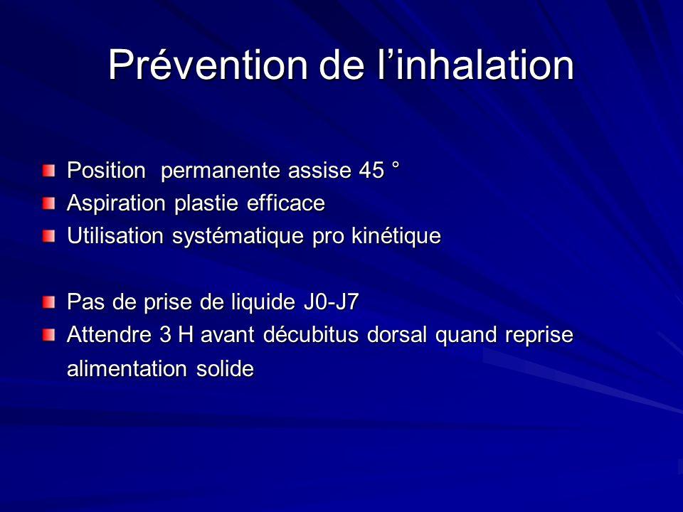 Prévention de linhalation Position permanente assise 45 ° Aspiration plastie efficace Utilisation systématique pro kinétique Pas de prise de liquide J
