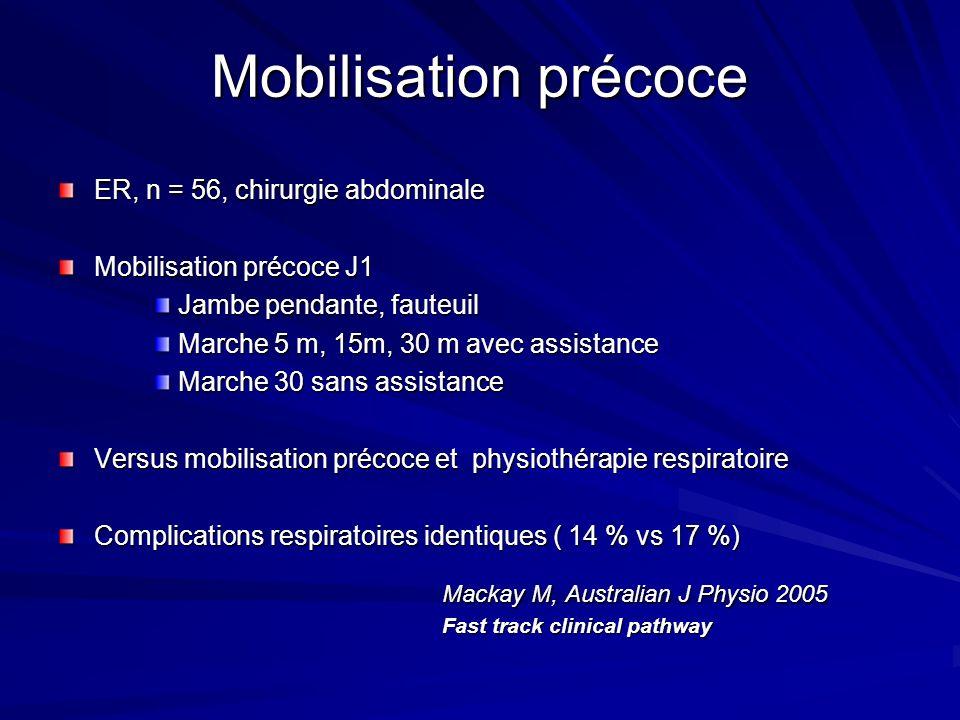 Mobilisation précoce ER, n = 56, chirurgie abdominale Mobilisation précoce J1 Jambe pendante, fauteuil Marche 5 m, 15m, 30 m avec assistance Marche 30