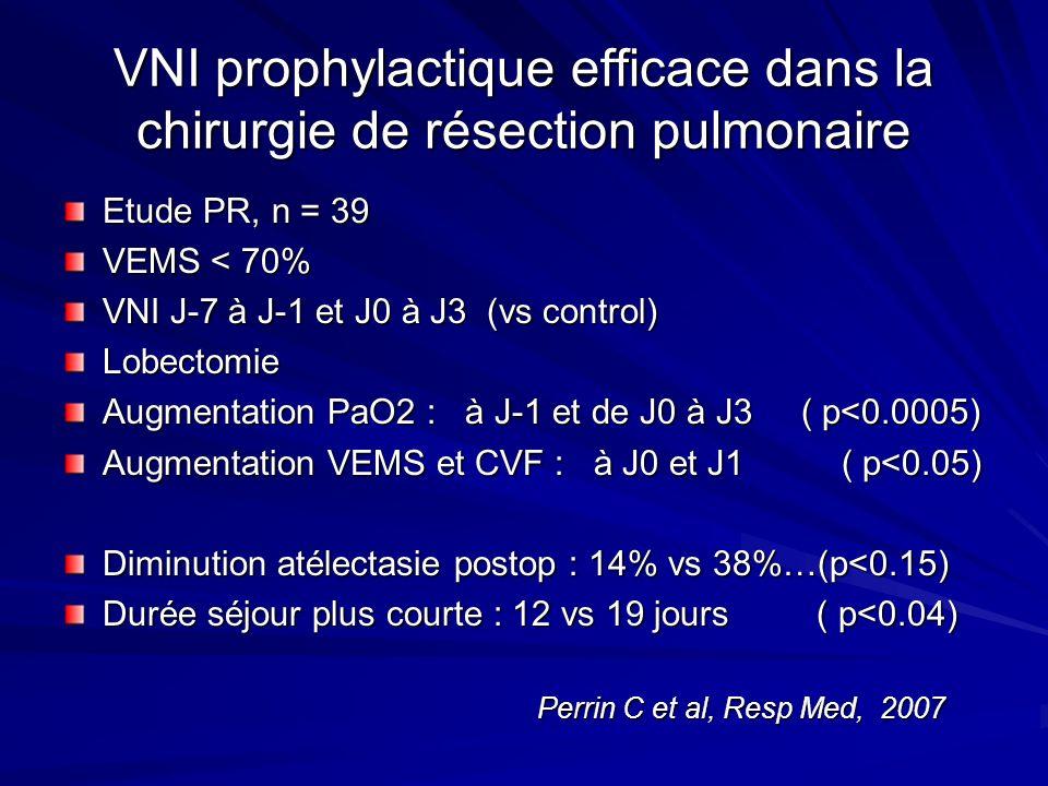 VNI prophylactique efficace dans la chirurgie de résection pulmonaire Etude PR, n = 39 VEMS < 70% VNI J-7 à J-1 et J0 à J3 (vs control) Lobectomie Aug