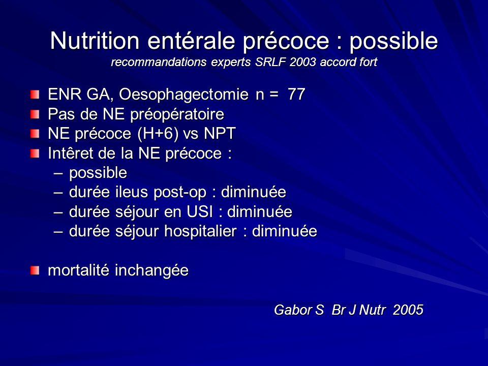Nutrition entérale précoce : possible recommandations experts SRLF 2003 accord fort ENR GA, Oesophagectomie n = 77 Pas de NE préopératoire NE précoce
