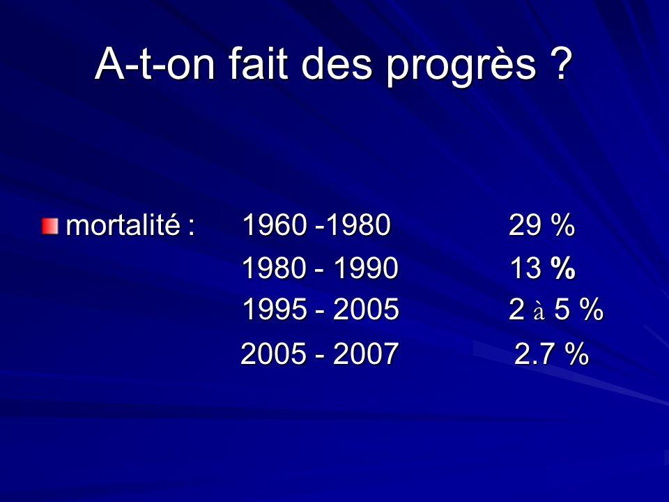 A-t-on fait des progrès ? mortalité : 1960 -198029 % 1980 - 1990 13 % 1980 - 1990 13 % 1995 - 20052 à 5 % 2005 - 2007 2.7 % 2005 - 2007 2.7 %