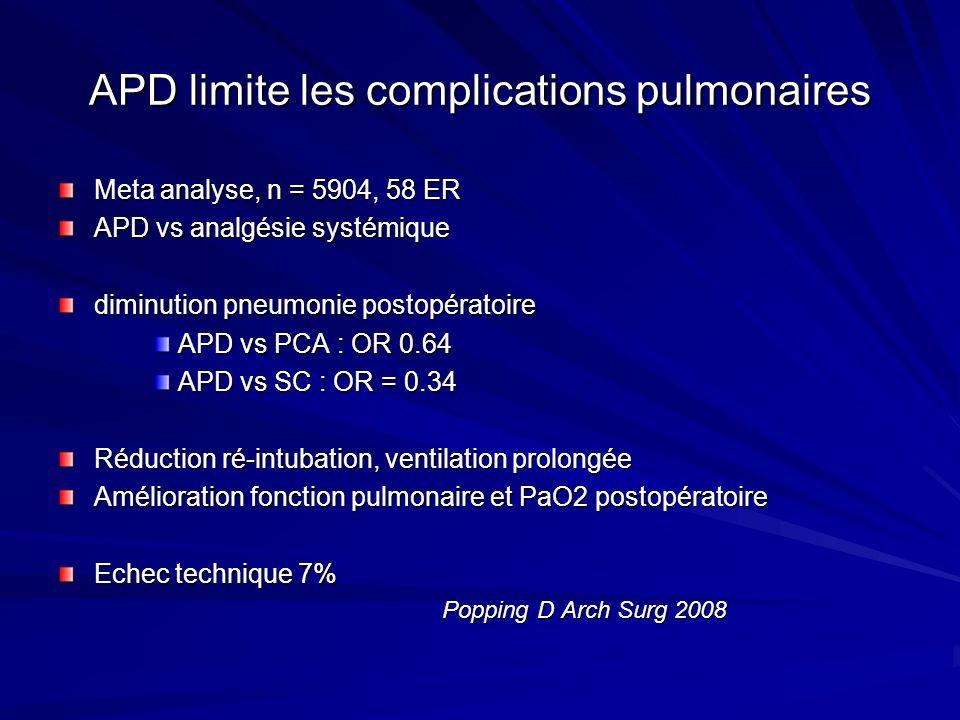 APD limite les complications pulmonaires Meta analyse, n = 5904, 58 ER APD vs analgésie systémique diminution pneumonie postopératoire APD vs PCA : OR