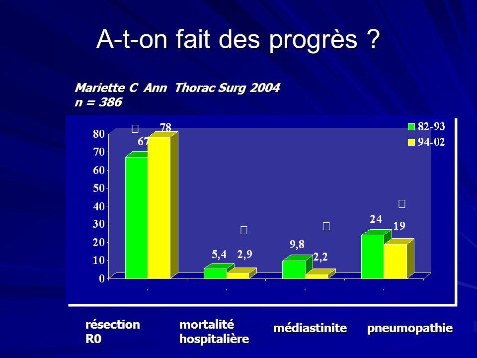 A-t-on fait des progrès ? résection R0 mortalité hospitalière médiastinitepneumopathie Mariette C Ann Thorac Surg 2004 n = 386