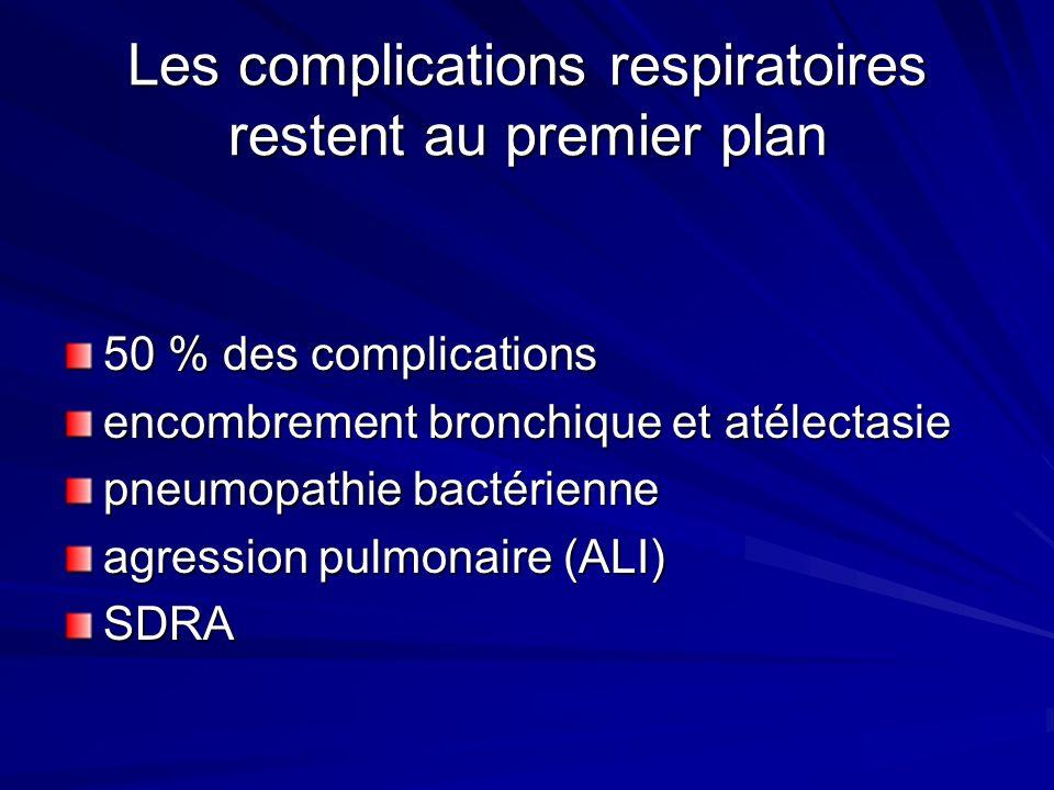 Les complications respiratoires sont responsables de 50 % des décès nécrose de plastie 2 % respiratoire 45,5 % fuite anastomotique 9 % cardiaque 11 % récidive 21,5 % mortalité J30 = 3.4 % n = 710 WHOOLEY Ann Surg 2001