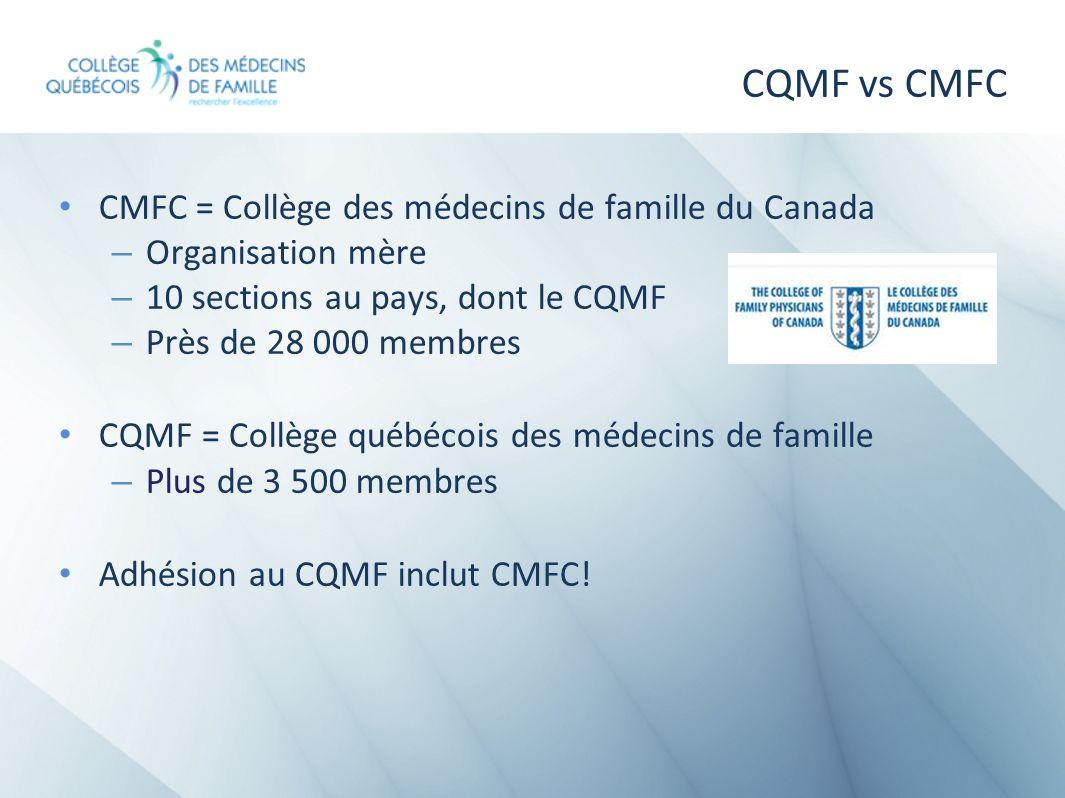 CQMF vs CMFC CMFC = Collège des médecins de famille du Canada – Organisation mère – 10 sections au pays, dont le CQMF – Près de 28 000 membres CQMF =