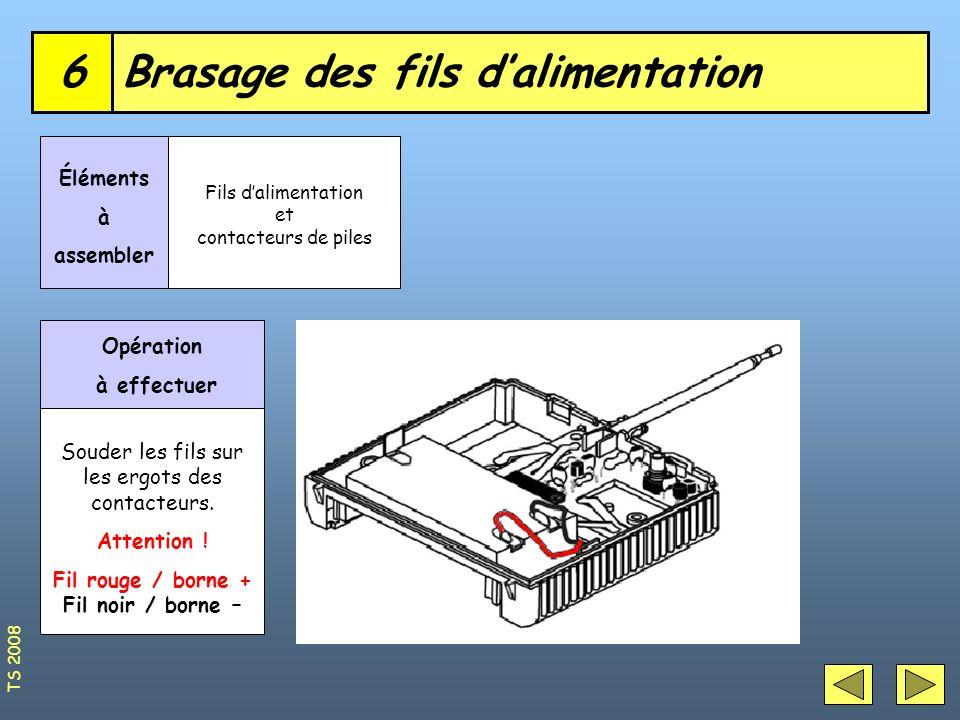 Mise en place des manettes7 ManettesBoîtier Éléments à assembler Opérations à effectuer Placer les manettes dans le boîtier puis les fixer à laide des vis.