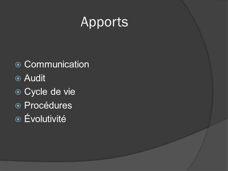 Apports Communication Audit Cycle de vie Procédures Évolutivité