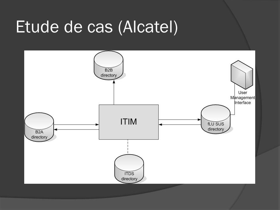Etude de cas (Alcatel)
