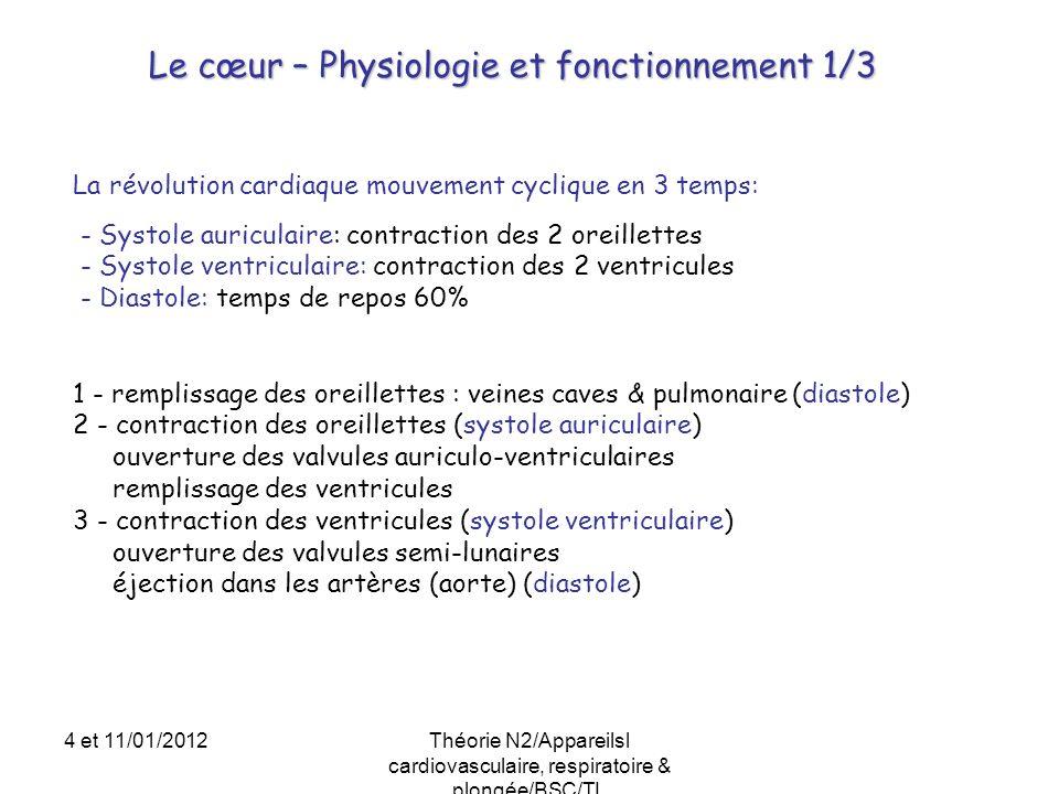 Le cœur – Physiologie et fonctionnement 1/3 La révolution cardiaque mouvement cyclique en 3 temps: - Systole auriculaire: contraction des 2 oreillette