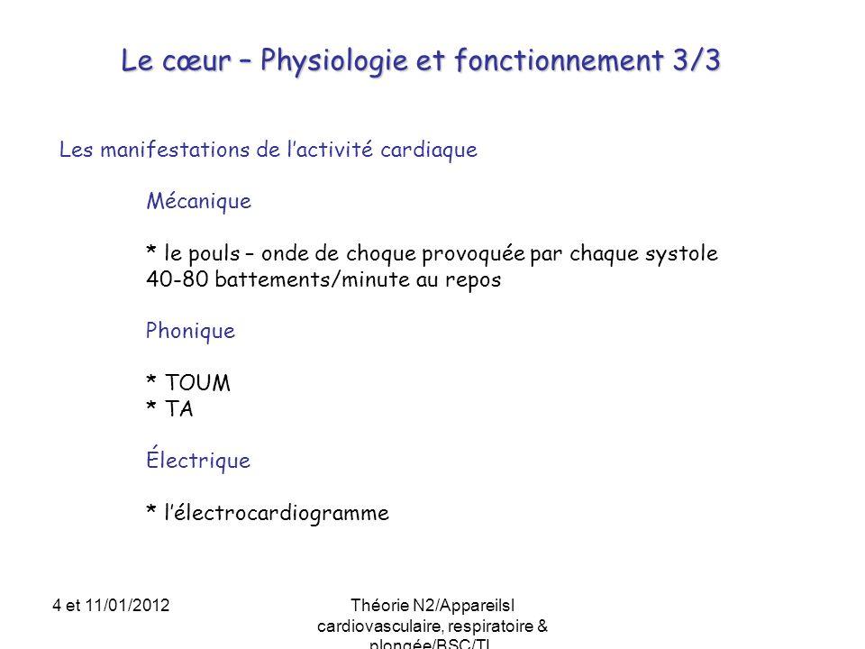 Le cœur – Physiologie et fonctionnement 3/3 Les manifestations de lactivité cardiaque Mécanique * le pouls – onde de choque provoquée par chaque systo
