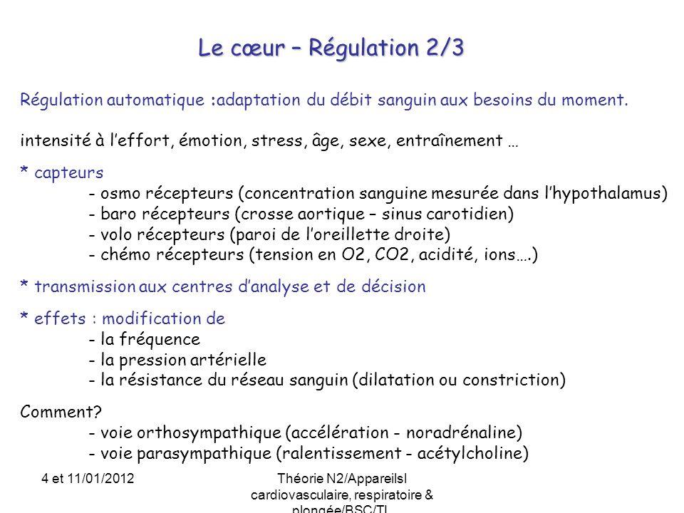 Le cœur – Régulation 2/3 Régulation automatique :adaptation du débit sanguin aux besoins du moment. intensité à leffort, émotion, stress, âge, sexe, e