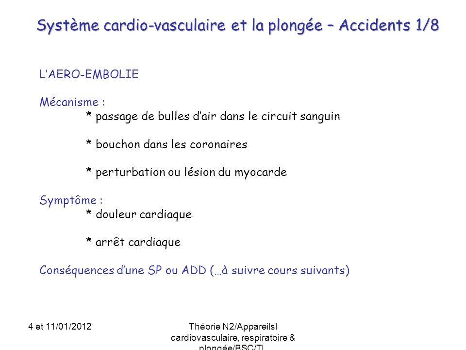 Système cardio-vasculaire et la plongée – Accidents 1/8 LAERO-EMBOLIE Mécanisme : * passage de bulles dair dans le circuit sanguin * bouchon dans les