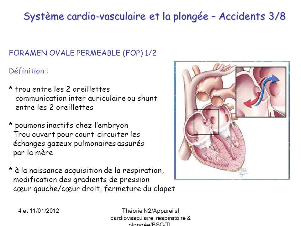 Système cardio-vasculaire et la plongée – Accidents 3/8 FORAMEN OVALE PERMEABLE (FOP) 1/2 Définition : * trou entre les 2 oreillettes communication in