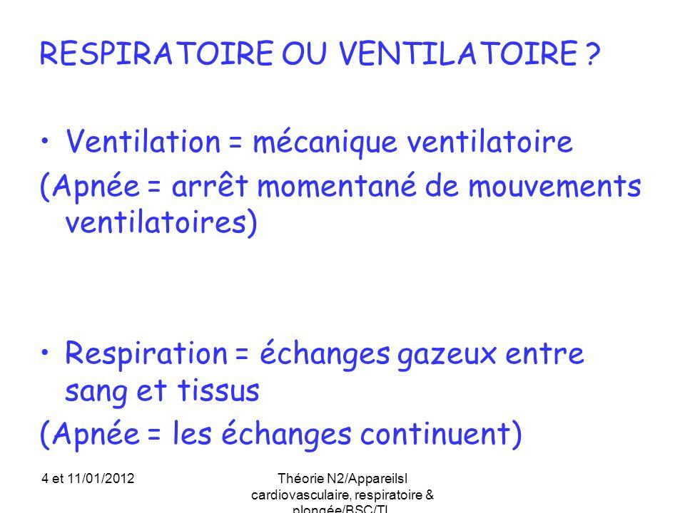 RESPIRATOIRE OU VENTILATOIRE ? Ventilation = mécanique ventilatoire (Apnée = arrêt momentané de mouvements ventilatoires) Respiration = échanges gazeu