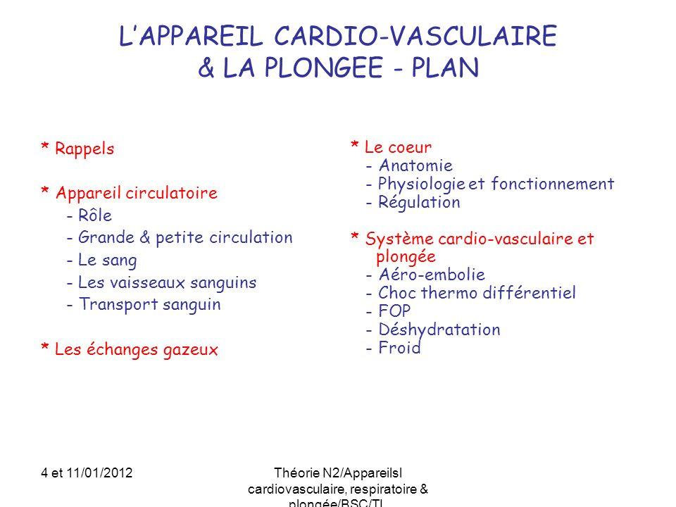 Système cardio-vasculaire et la plongée – Accidents 1/8 LAERO-EMBOLIE Mécanisme : * passage de bulles dair dans le circuit sanguin * bouchon dans les coronaires * perturbation ou lésion du myocarde Symptôme : * douleur cardiaque * arrêt cardiaque Conséquences dune SP ou ADD (…à suivre cours suivants) 4 et 11/01/2012Théorie N2/Appareilsl cardiovasculaire, respiratoire & plongée/BSC/TL