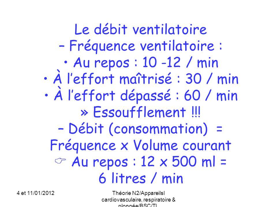 Le débit ventilatoire – Fréquence ventilatoire : Au repos : 10 -12 / min À leffort maîtrisé : 30 / min À leffort dépassé : 60 / min » Essoufflement !!