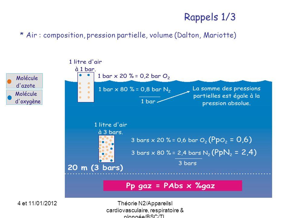 CO 2 O 2 T O 2 < 40mm Hg T CO 2 > 46 mm Hg Tissu Sang T CO 2 = 40 mm Hg T O 2 = 95 mm HgT O 2 = 40 mm Hg T CO 2 = 46 mm Hg Les échanges gazeux 3/4 décompression compression En plongée : Descente ppN2 on sature en N2 on dé sature en N2 Remontée ppN2 4 et 11/01/2012Théorie N2/Appareilsl cardiovasculaire, respiratoire & plongée/BSC/TL
