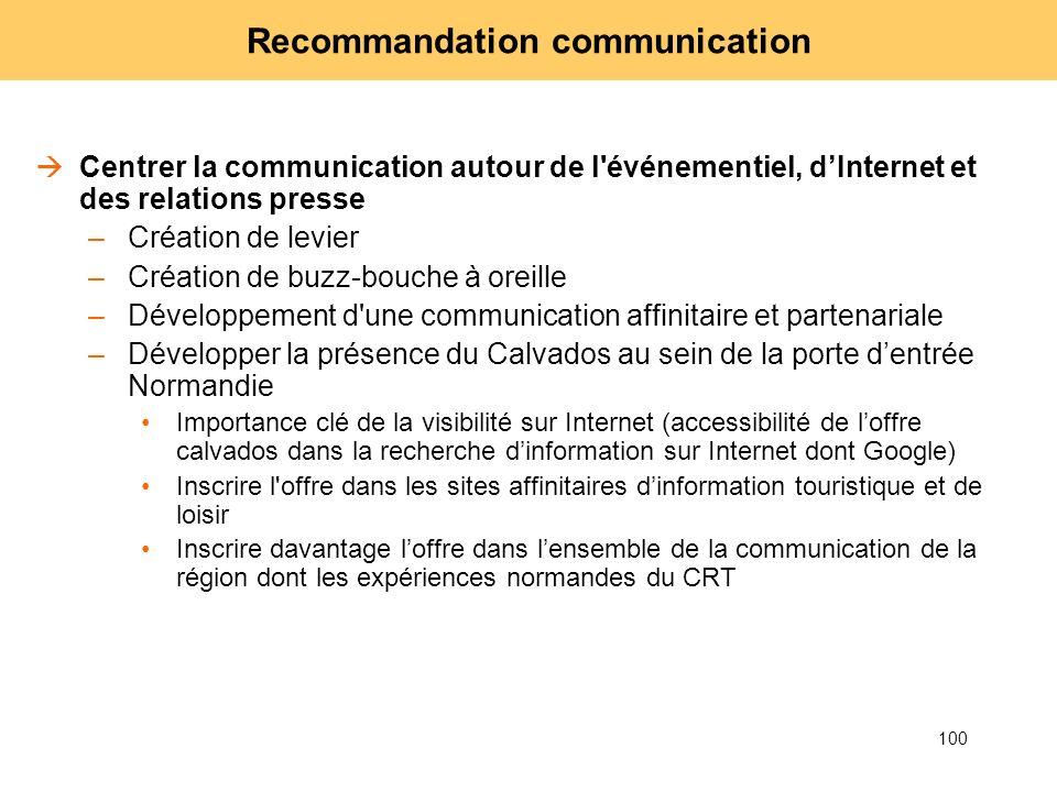 100 Recommandation communication Centrer la communication autour de l'événementiel, dInternet et des relations presse –Création de levier –Création de