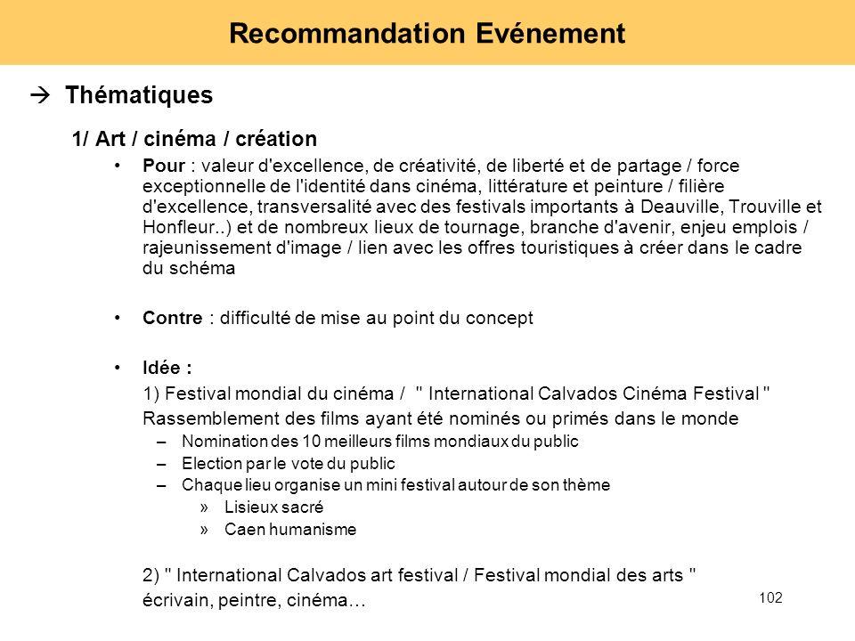 102 Recommandation Evénement Thématiques 1/ Art / cinéma / création Pour : valeur d'excellence, de créativité, de liberté et de partage / force except