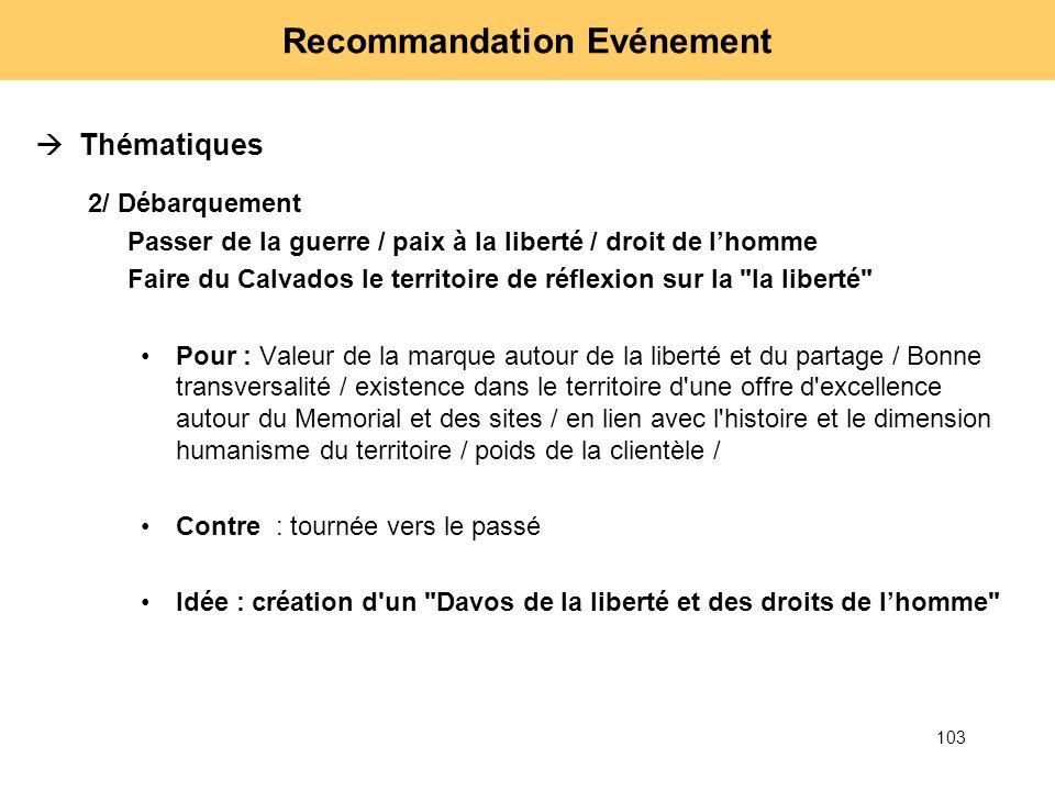 103 Recommandation Evénement Thématiques 2/ Débarquement Passer de la guerre / paix à la liberté / droit de lhomme Faire du Calvados le territoire de