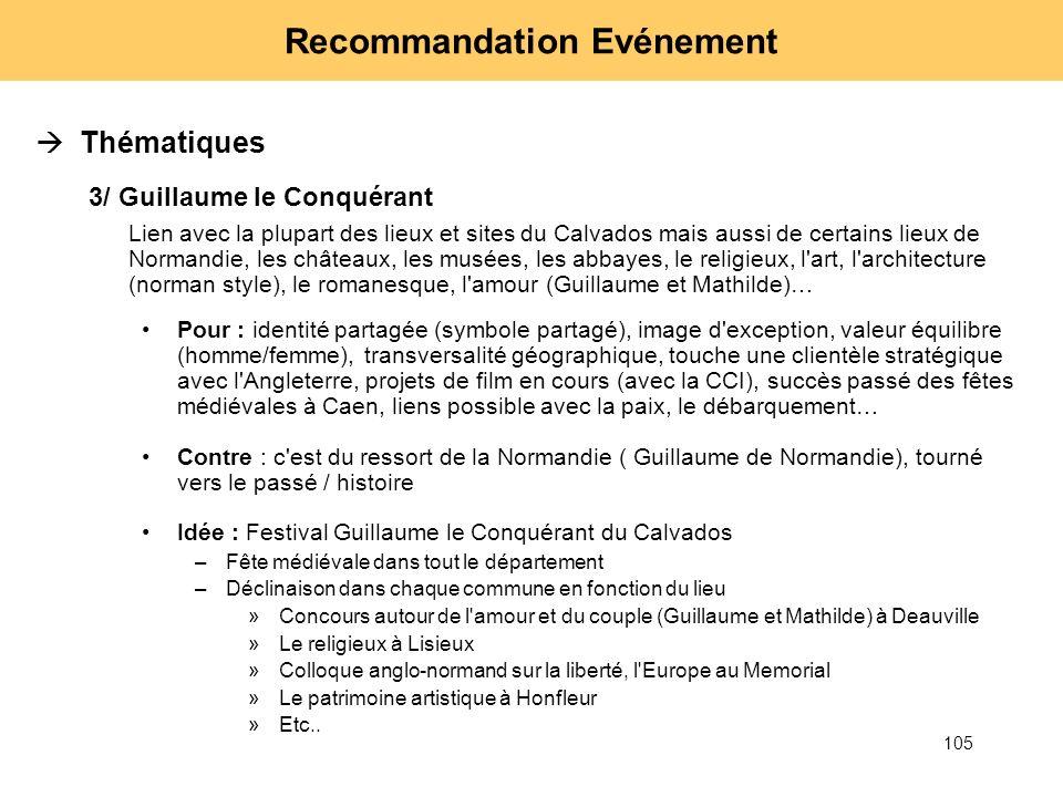 105 Recommandation Evénement Thématiques 3/ Guillaume le Conquérant Lien avec la plupart des lieux et sites du Calvados mais aussi de certains lieux d