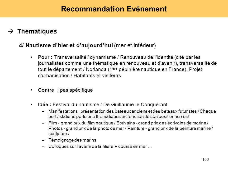 106 Recommandation Evénement Thématiques 4/ Nautisme dhier et daujourdhui (mer et intérieur) Pour : Transversalité / dynamisme / Renouveau de l'identi