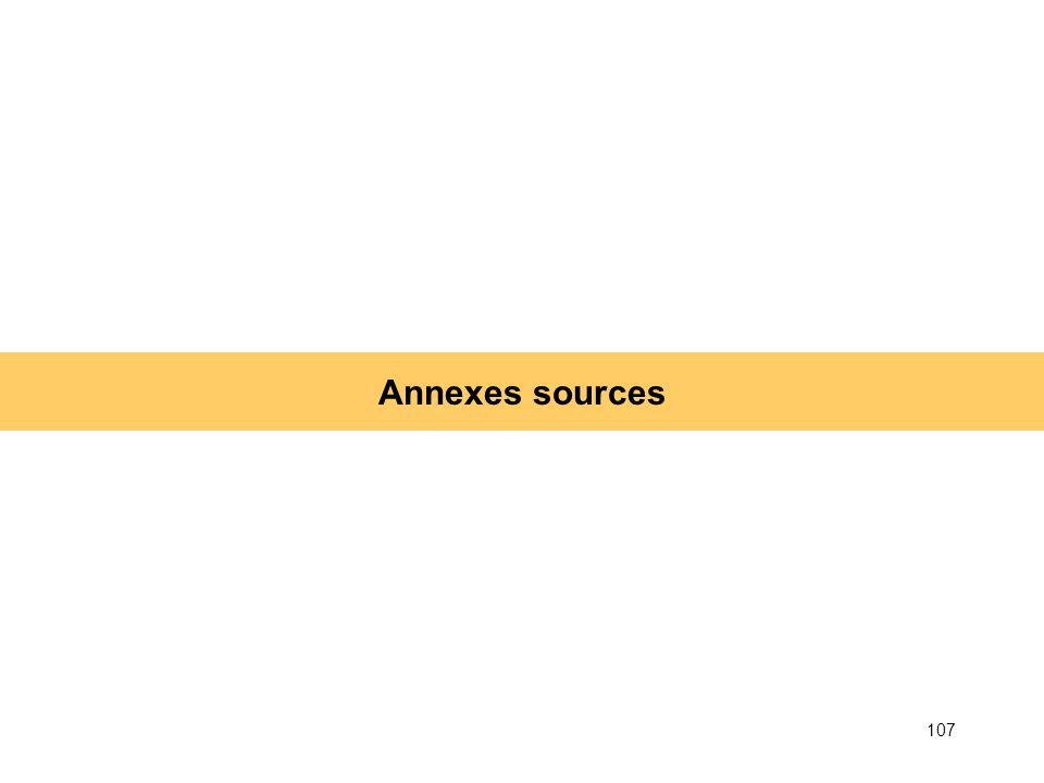 107 Annexes sources