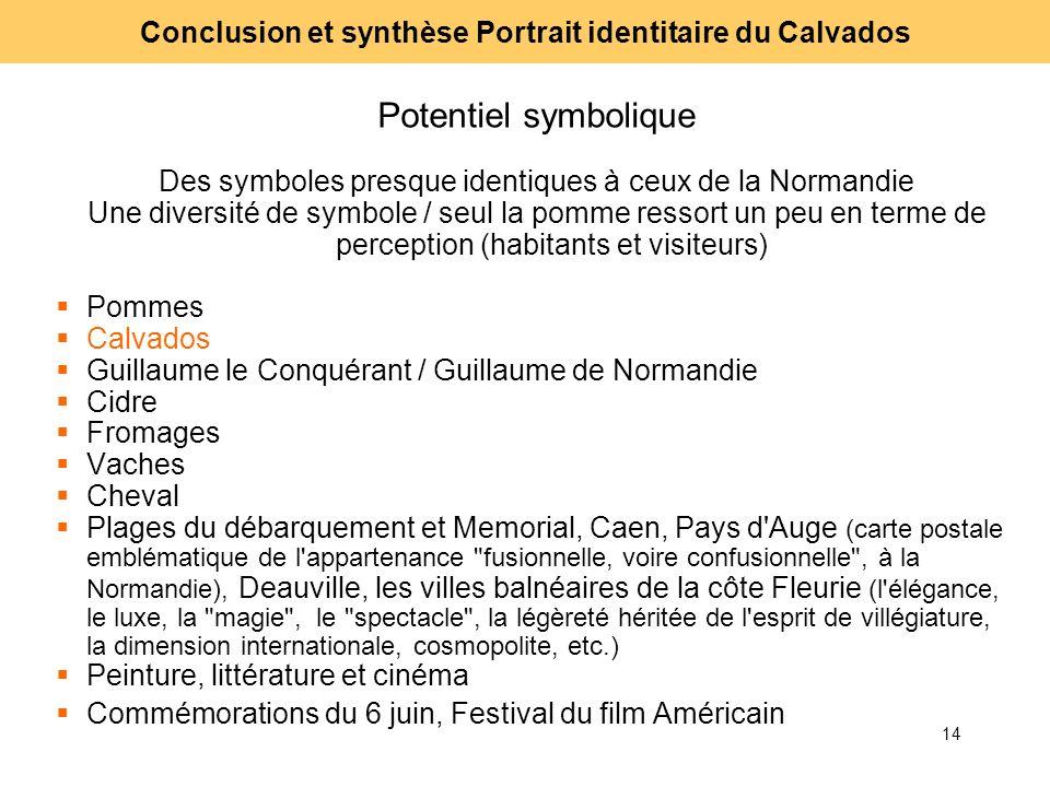 14 Potentiel symbolique Des symboles presque identiques à ceux de la Normandie Une diversité de symbole / seul la pomme ressort un peu en terme de per