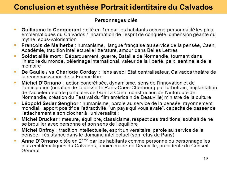 19 Personnages clés Guillaume le Conquérant : cité en 1er par les habitants comme personnalité les plus emblématiques du Calvados / incarnation de l'e