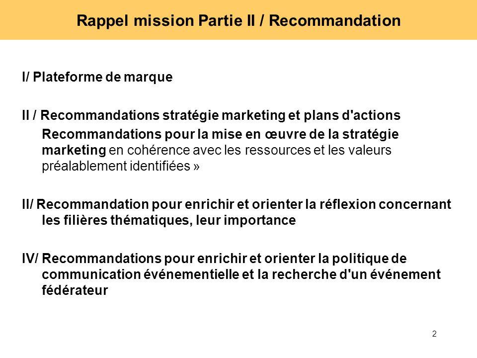 2 Rappel mission Partie II / Recommandation I/ Plateforme de marque II / Recommandations stratégie marketing et plans d'actions Recommandations pour l