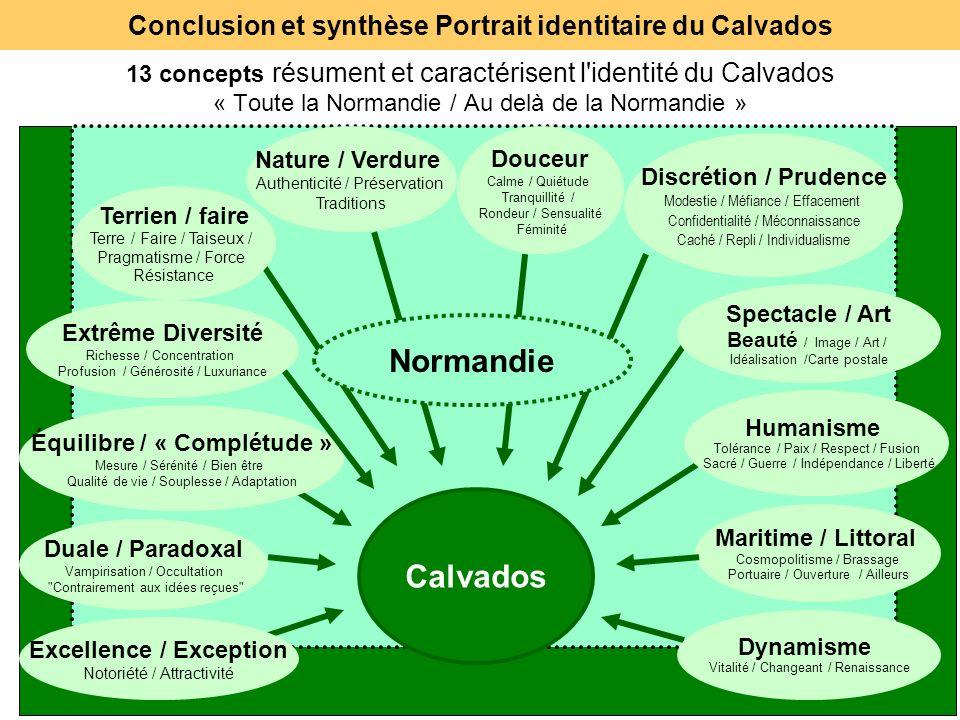 20 13 concepts résument et caractérisent l'identité du Calvados « Toute la Normandie / Au delà de la Normandie » Équilibre / « Complétude » Mesure / S