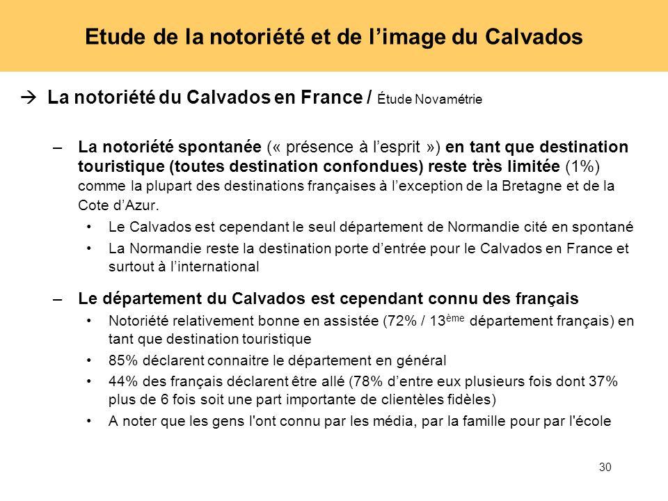 30 Etude de la notoriété et de limage du Calvados La notoriété du Calvados en France / Étude Novamétrie –La notoriété spontanée (« présence à lesprit