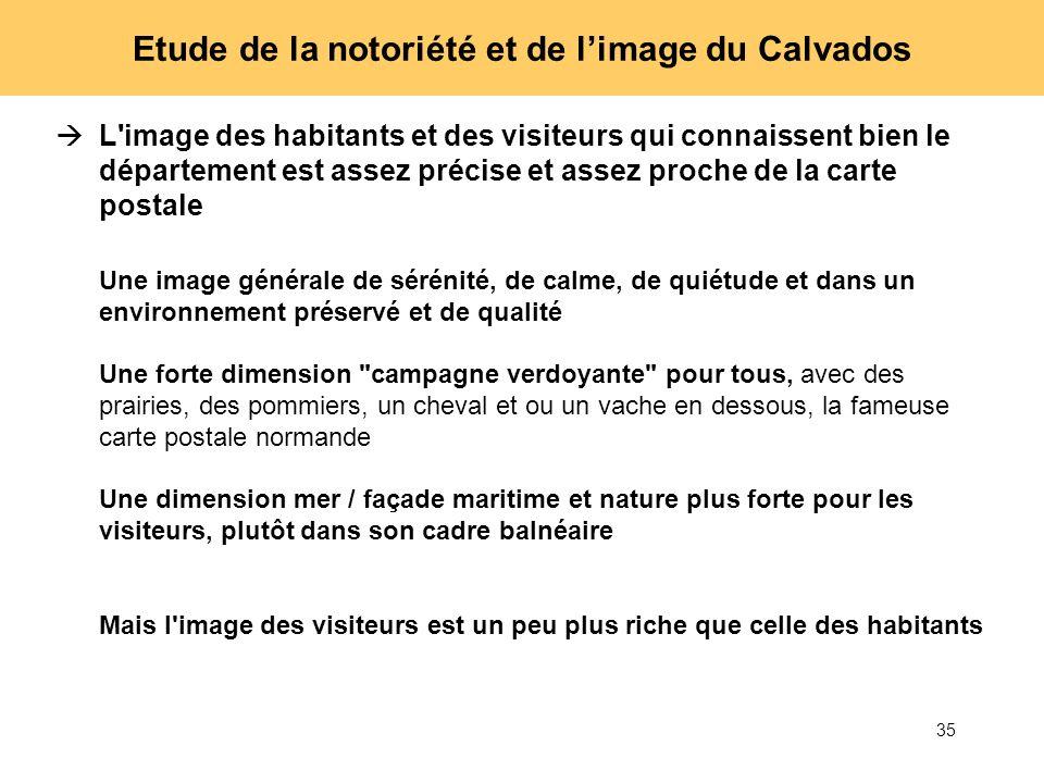 35 Etude de la notoriété et de limage du Calvados L'image des habitants et des visiteurs qui connaissent bien le département est assez précise et asse