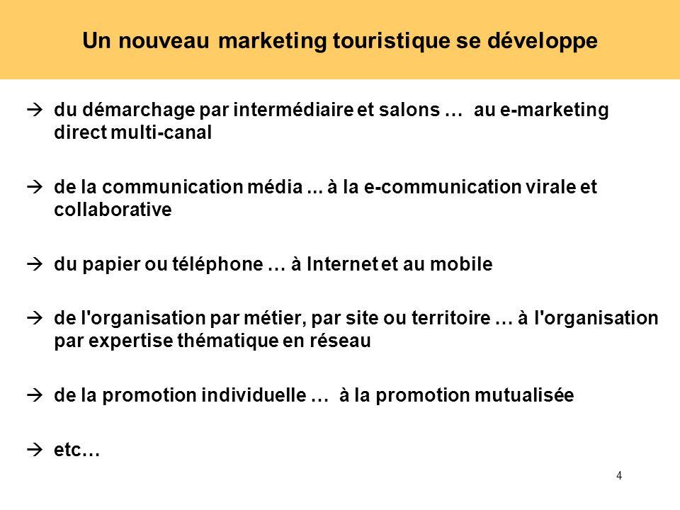 4 du démarchage par intermédiaire et salons … au e-marketing direct multi-canal de la communication média... à la e-communication virale et collaborat