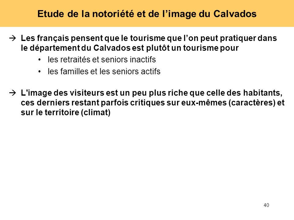 40 Etude de la notoriété et de limage du Calvados Les français pensent que le tourisme que lon peut pratiquer dans le département du Calvados est plut