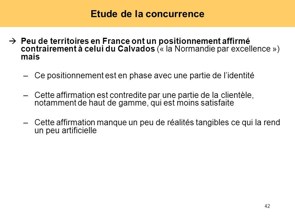 42 Etude de la concurrence Peu de territoires en France ont un positionnement affirmé contrairement à celui du Calvados (« la Normandie par excellence