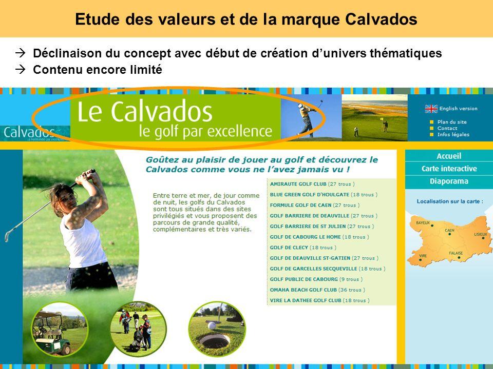 54 Etude des valeurs et de la marque Calvados Déclinaison du concept avec début de création dunivers thématiques Contenu encore limité