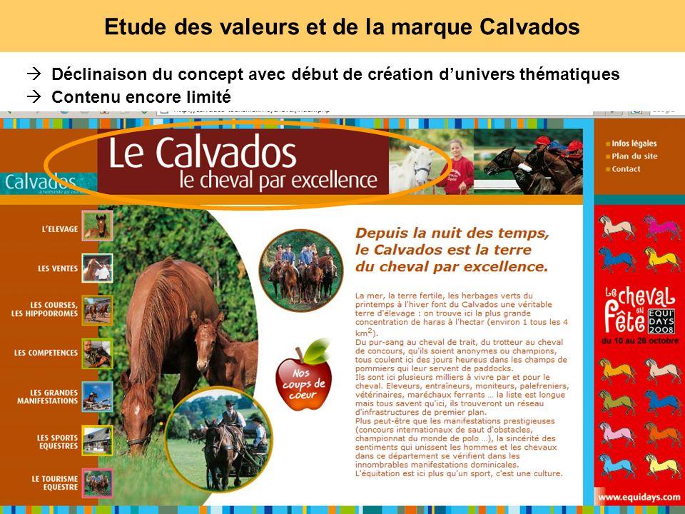 55 Etude des valeurs et de la marque Calvados Déclinaison du concept avec début de création dunivers thématiques Contenu encore limité