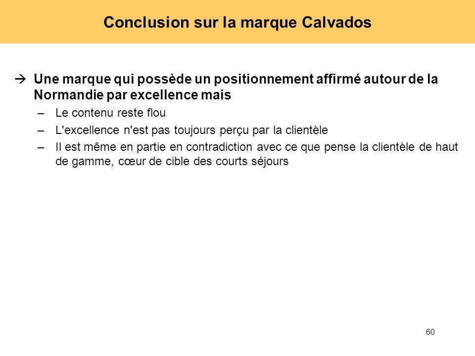 60 Conclusion sur la marque Calvados Une marque qui possède un positionnement affirmé autour de la Normandie par excellence mais –Le contenu reste flo