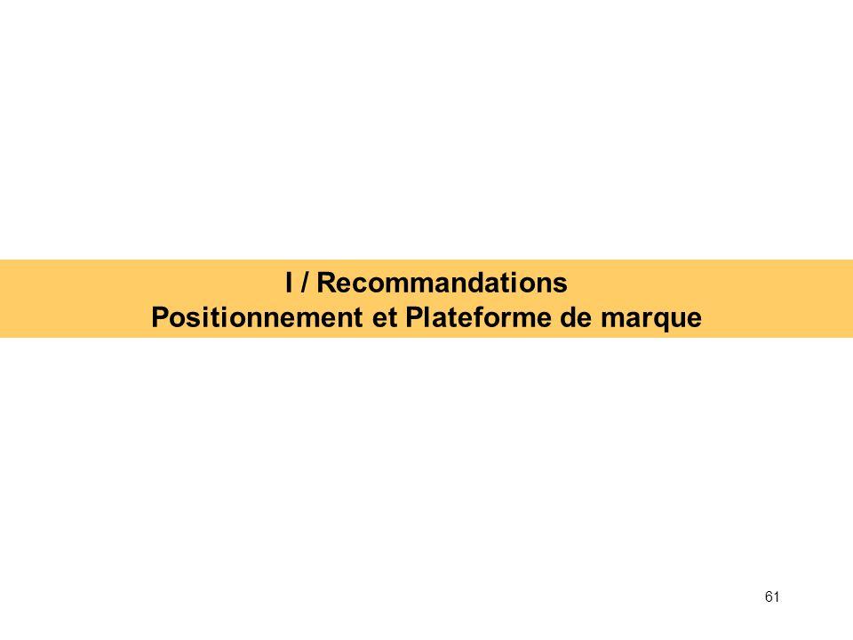 61 I / Recommandations Positionnement et Plateforme de marque